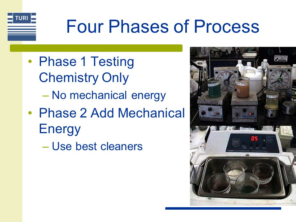 Four Phases of Process Phase 1 Testing Chemistry Only