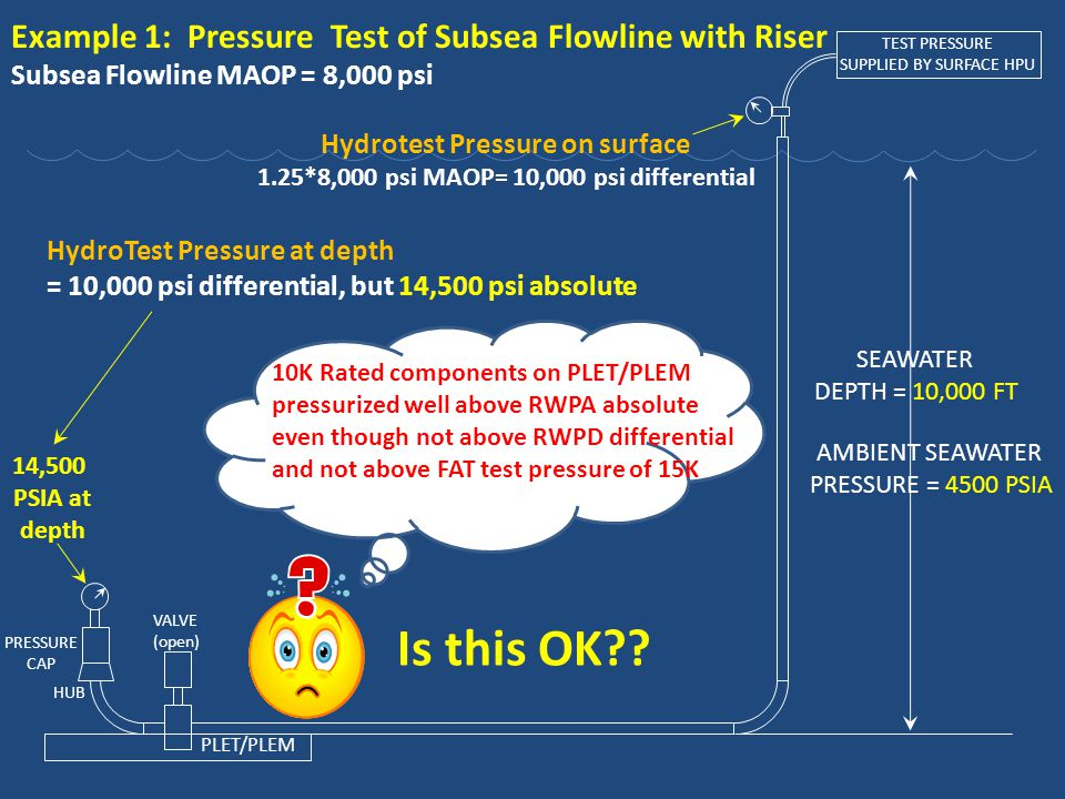 Is this OK Example 1: Pressure Test of Subsea Flowline with Riser