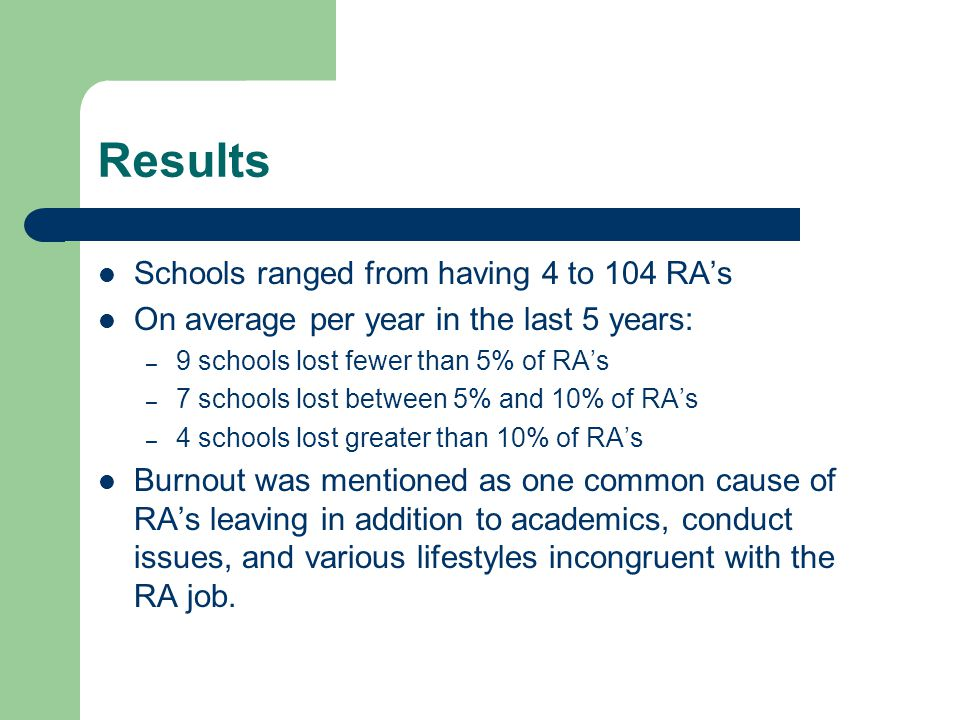 Results Schools ranged from having 4 to 104 RA's