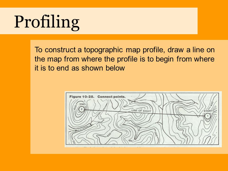 Profiling To construct a topographic map profile, draw a line on the map from where the profile is to begin from where it is to end as shown below.