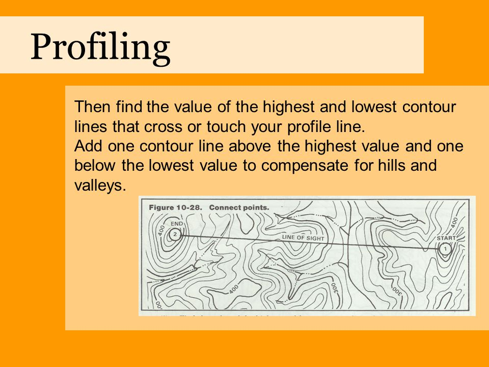 Profiling Then find the value of the highest and lowest contour lines that cross or touch your profile line.