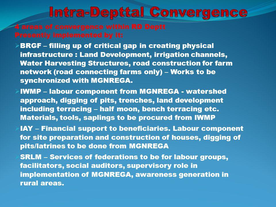 Intra-Depttal Convergence