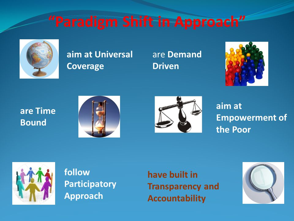 Paradigm Shift in Approach