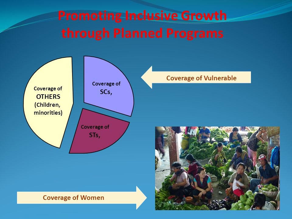 Promoting Inclusive Growth through Planned Programs
