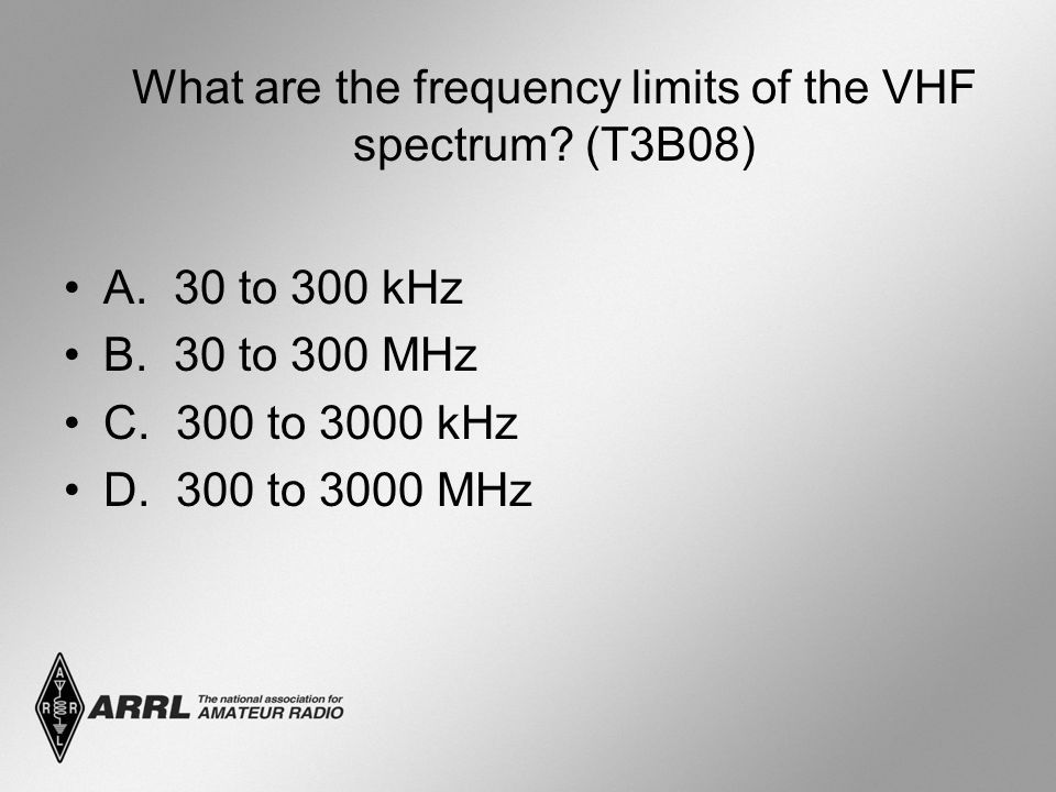 What are the frequency limits of the VHF spectrum (T3B08)