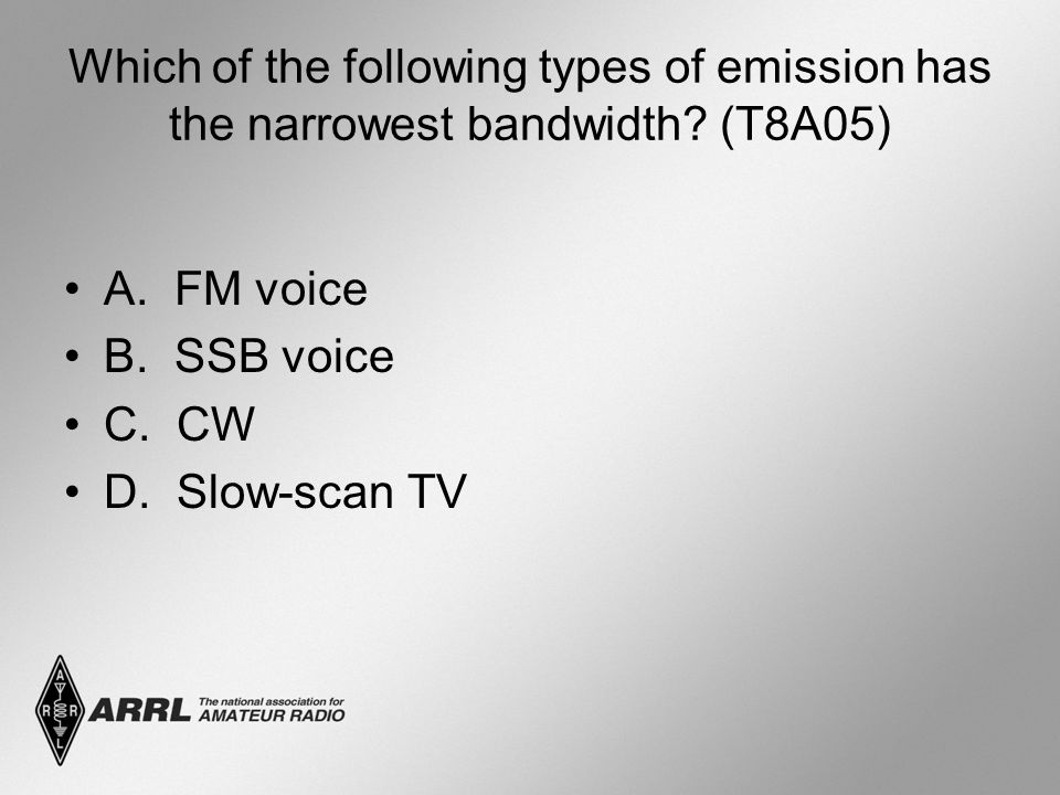 Which of the following types of emission has the narrowest bandwidth