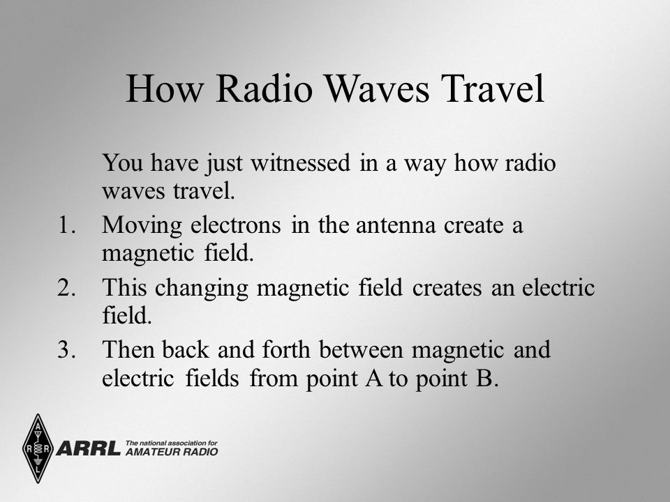 How Radio Waves Travel You have just witnessed in a way how radio waves travel. Moving electrons in the antenna create a magnetic field.