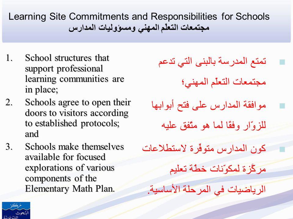 تمتع المدرسة بالبنى التي تدعم مجتمعات التعلّم المهني؛