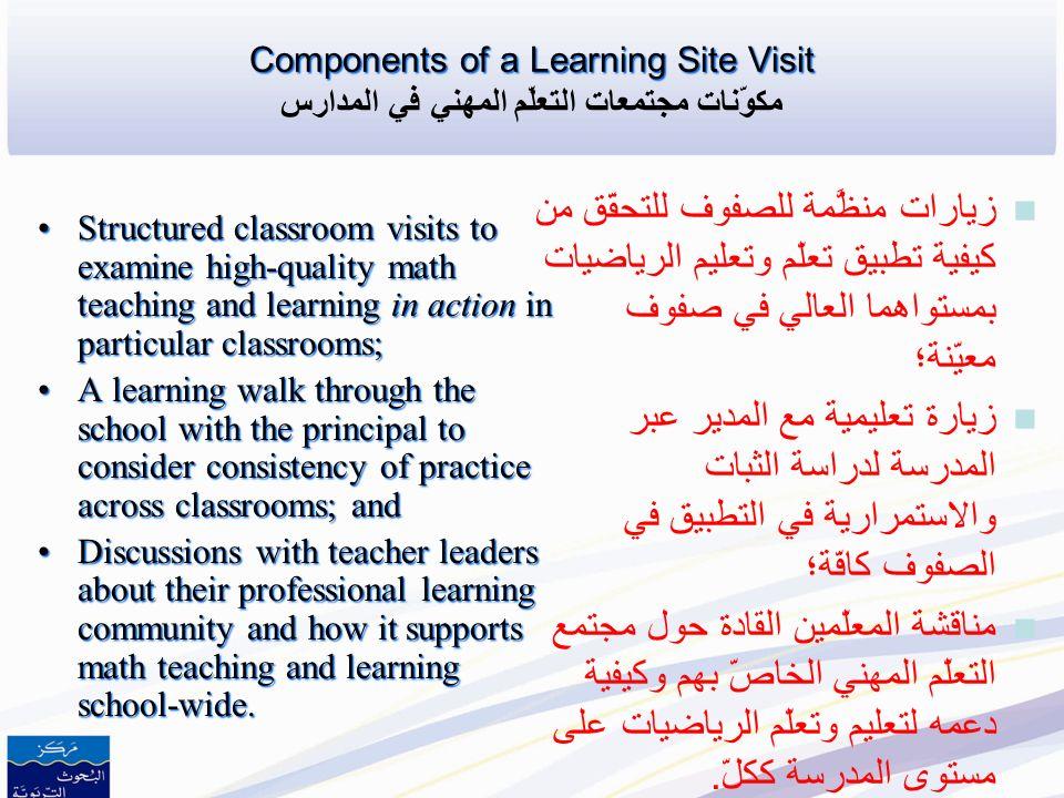 Components of a Learning Site Visit مكوّنات مجتمعات التعلّم المهني في المدارس