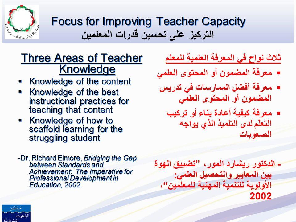 Focus for Improving Teacher Capacity التركيز على تحسين قدرات المعلمين
