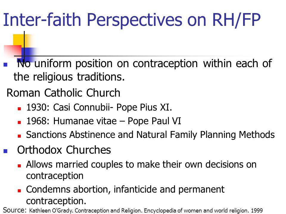 Inter-faith Perspectives on RH/FP