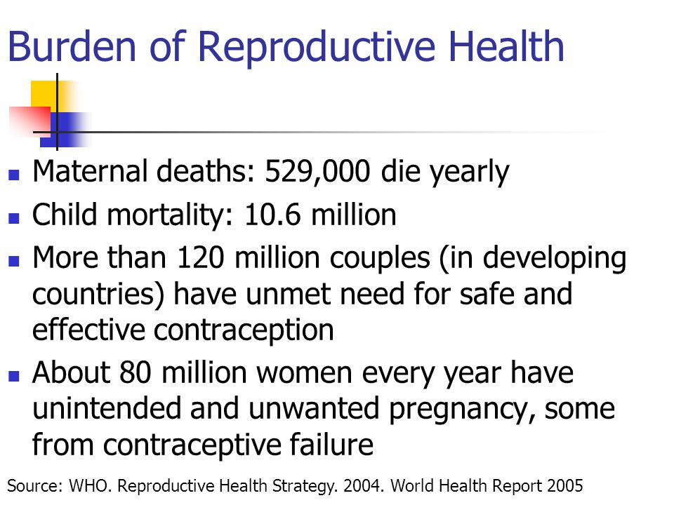 Burden of Reproductive Health