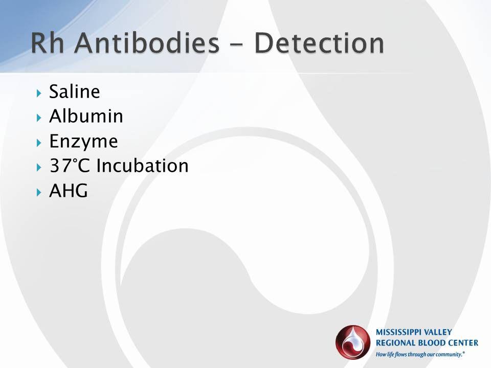 Rh Antibodies - Detection