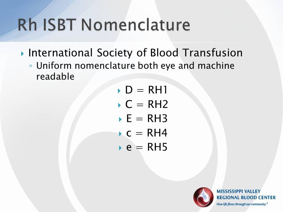 Rh ISBT Nomenclature International Society of Blood Transfusion