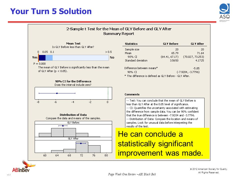Your Turn 5 Solution He can conclude a statistically significant improvement was made.