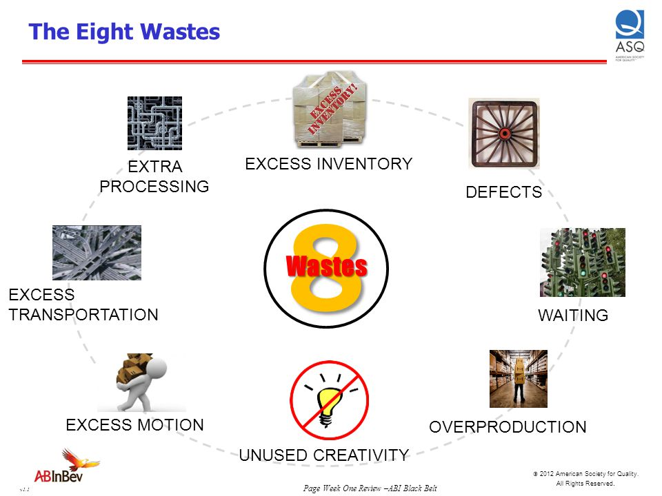 8 Wastes The Eight Wastes EXCESS INVENTORY EXTRA PROCESSING DEFECTS