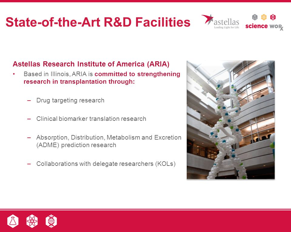 State-of-the-Art R&D Facilities