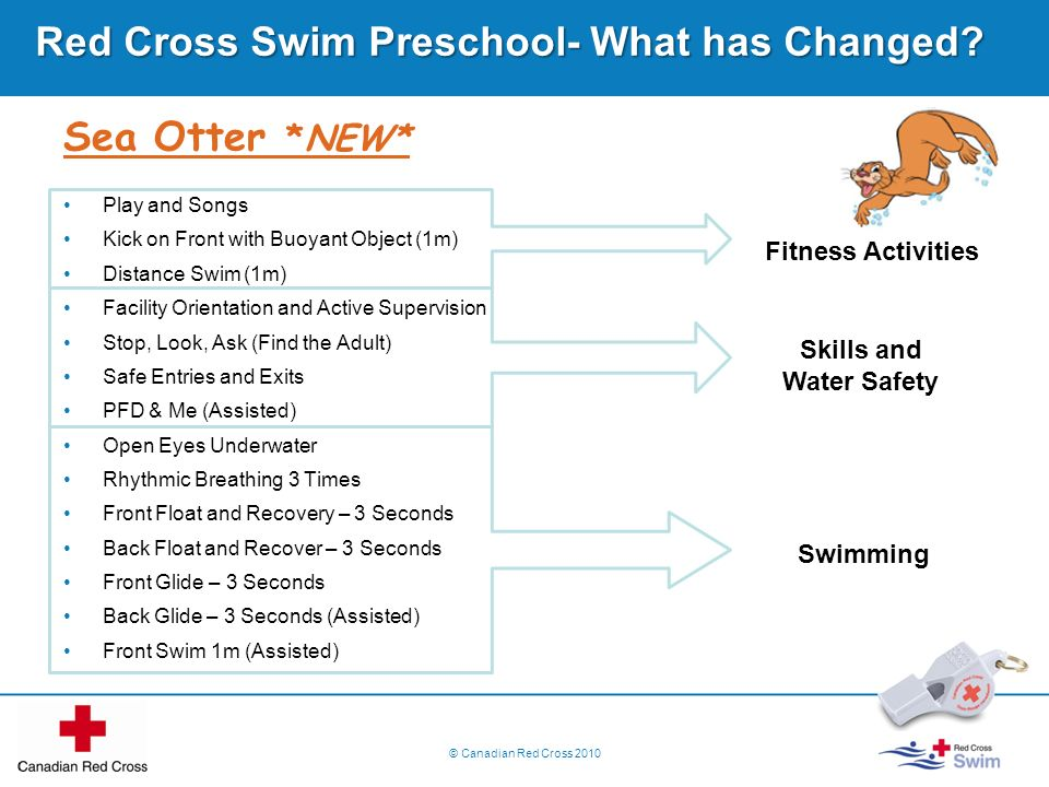 Red Cross Swim Preschool- What has Changed