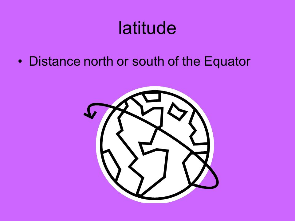 latitude Distance north or south of the Equator