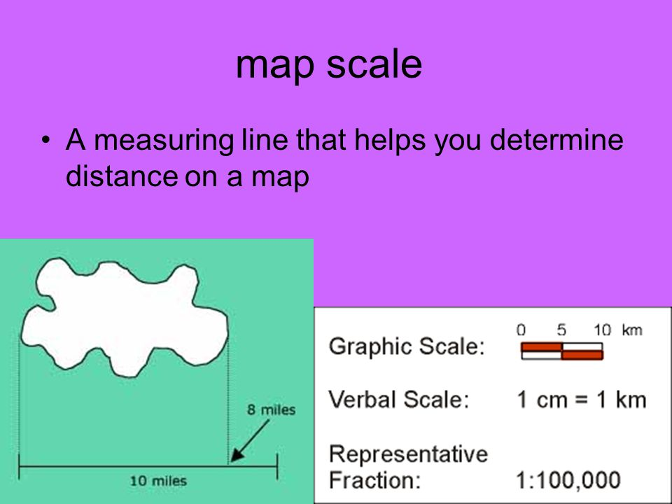 map scale A measuring line that helps you determine distance on a map