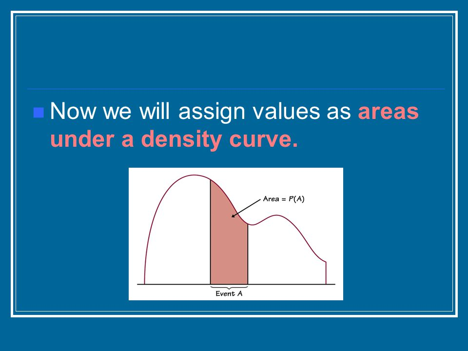 Now we will assign values as areas under a density curve.