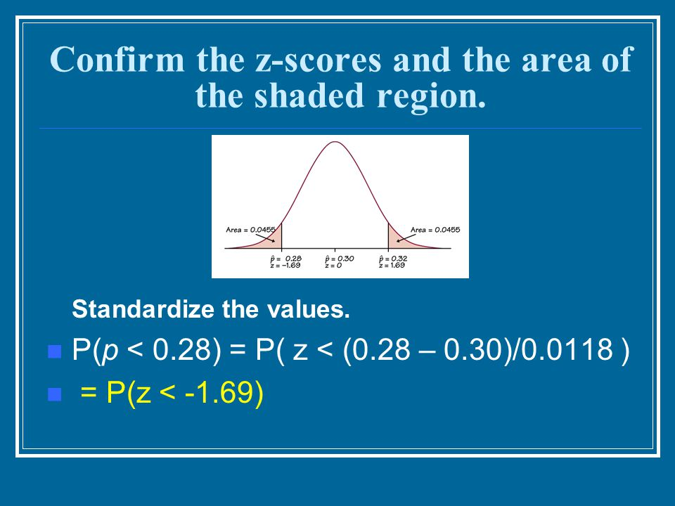 Confirm the z-scores and the area of the shaded region.