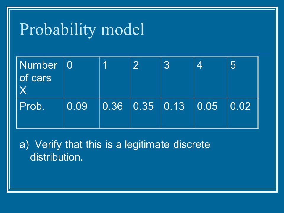Probability model Number of cars X 1 2 3 4 5 Prob. 0.09 0.36 0.35 0.13