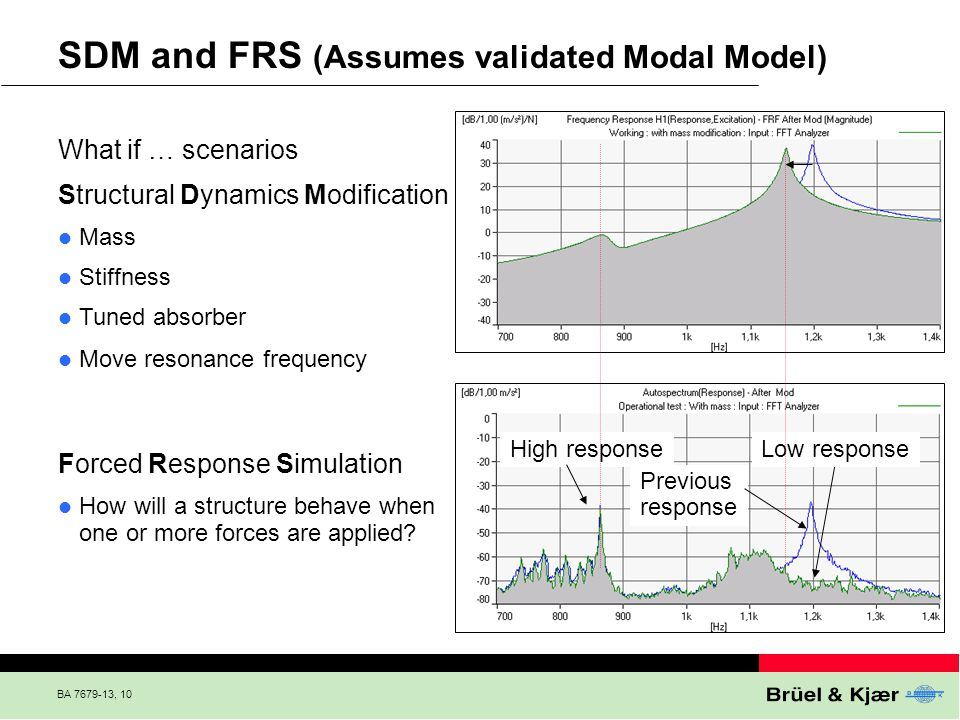 SDM and FRS (Assumes validated Modal Model)
