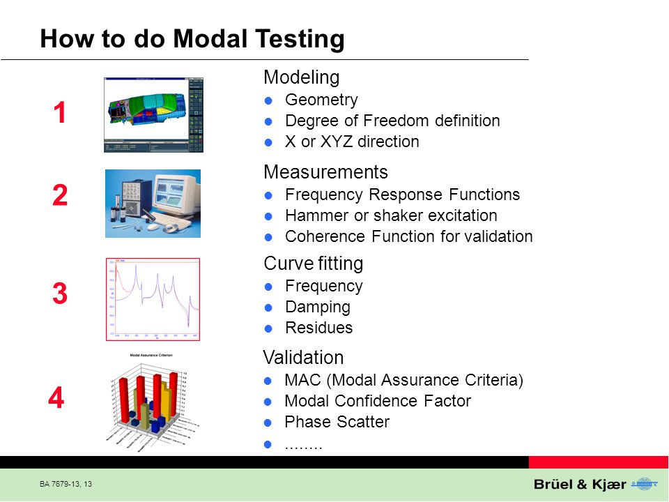 1 2 3 4 How to do Modal Testing Modeling Measurements Curve fitting