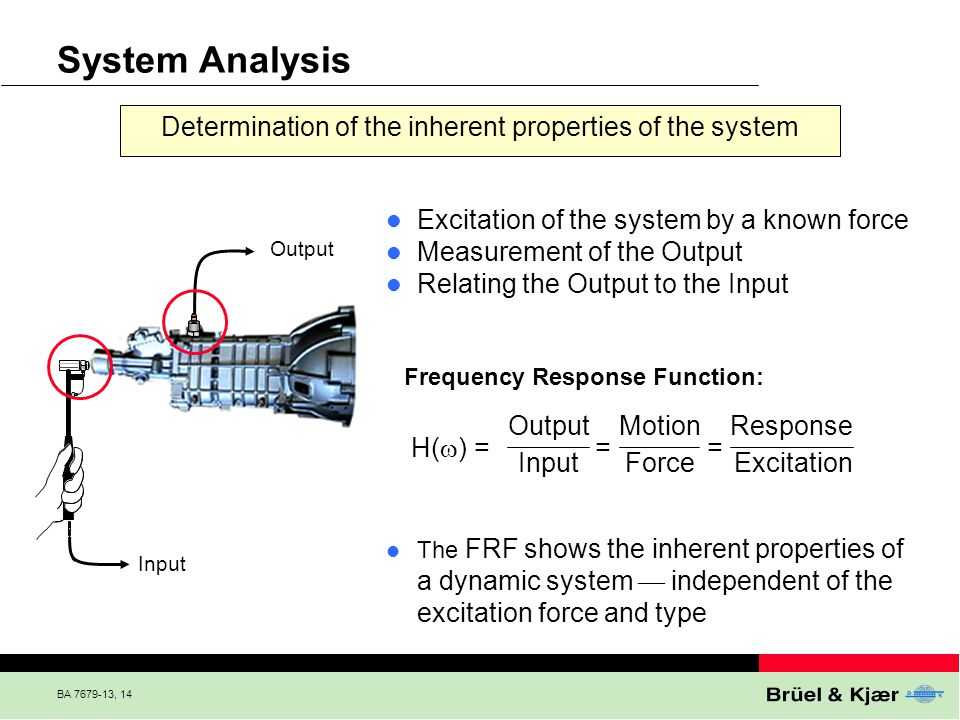 System Analysis Determination of the inherent properties of the system