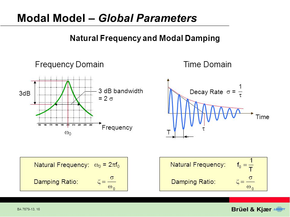 Natural Frequency and Modal Damping