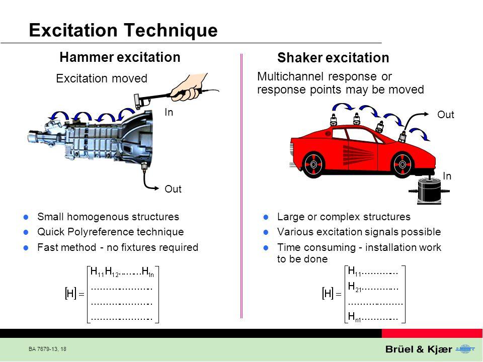 Excitation Technique Hammer excitation Shaker excitation