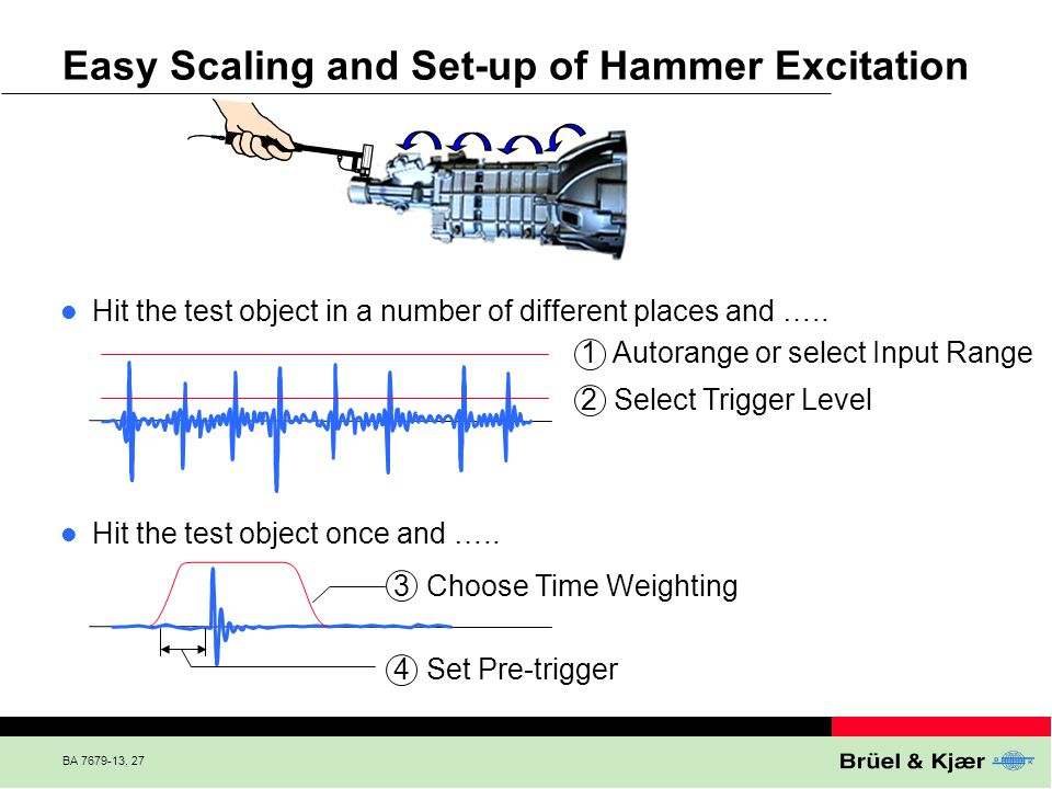 Easy Scaling and Set-up of Hammer Excitation