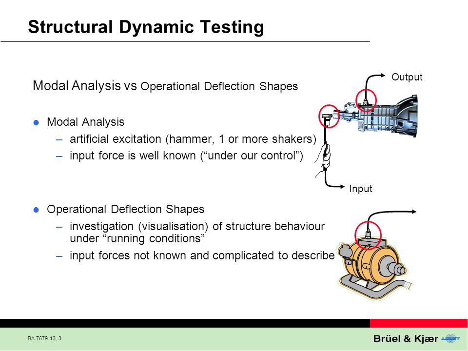 Structural Dynamic Testing