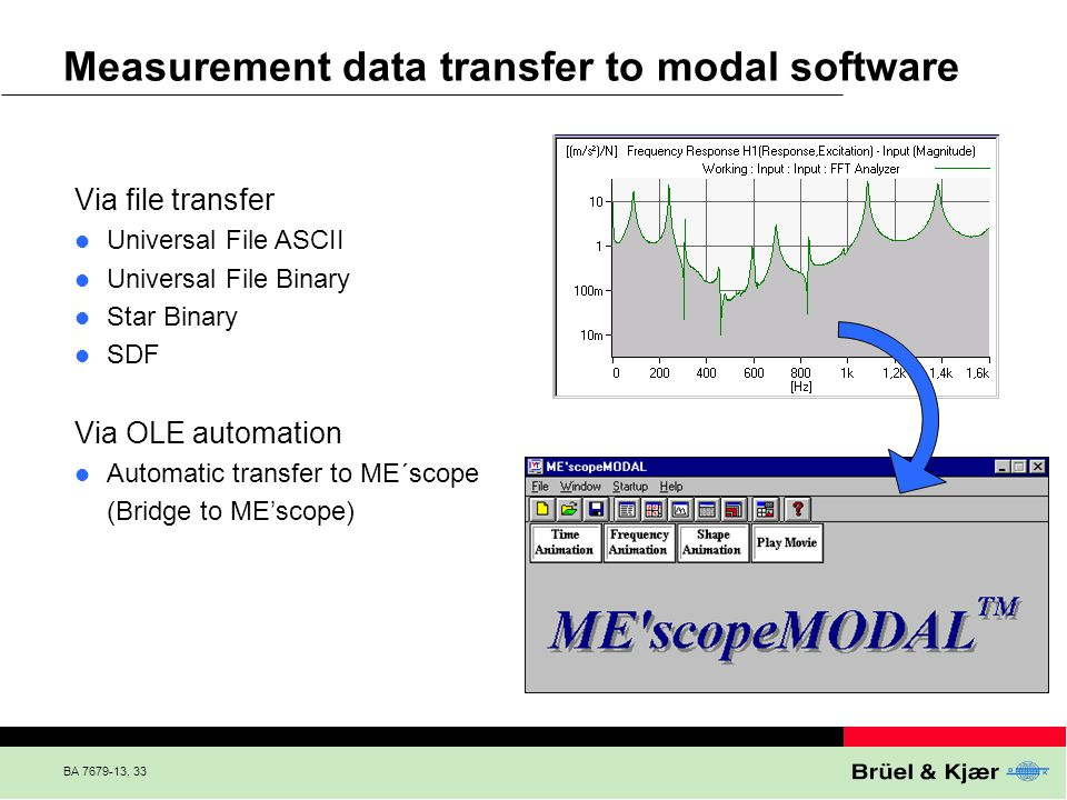 Measurement data transfer to modal software