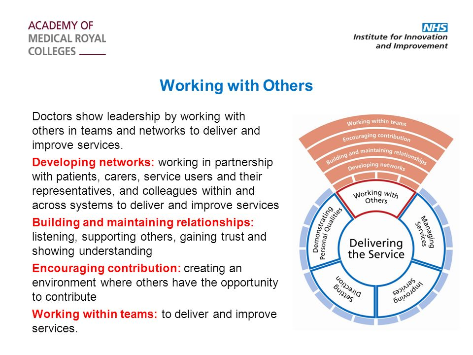 Working with Others Doctors show leadership by working with others in teams and networks to deliver and improve services.