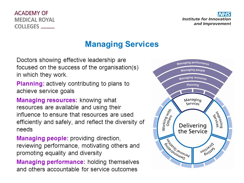 Managing Services Doctors showing effective leadership are focused on the success of the organisation(s) in which they work.