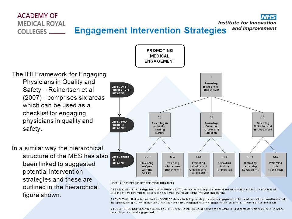 Engagement Intervention Strategies