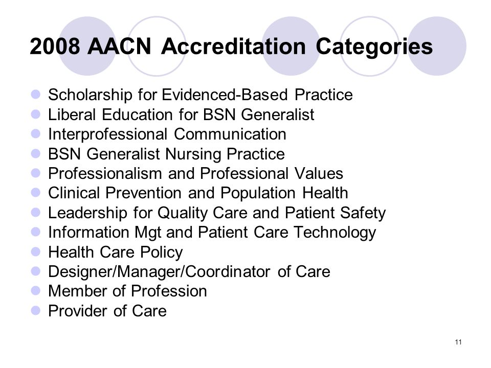 professional values for the bsn student Academic integrity rn to bsn option student this includes both personal and professional interactions nurses value integrity when we care for.