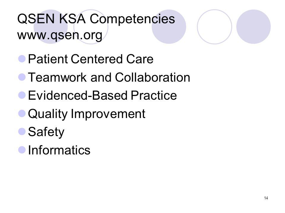 QSEN KSA Competencies www.qsen.org