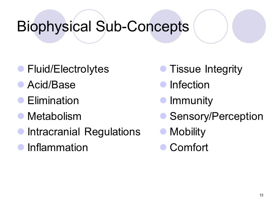 Biophysical Sub-Concepts