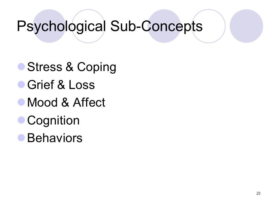 Psychological Sub-Concepts