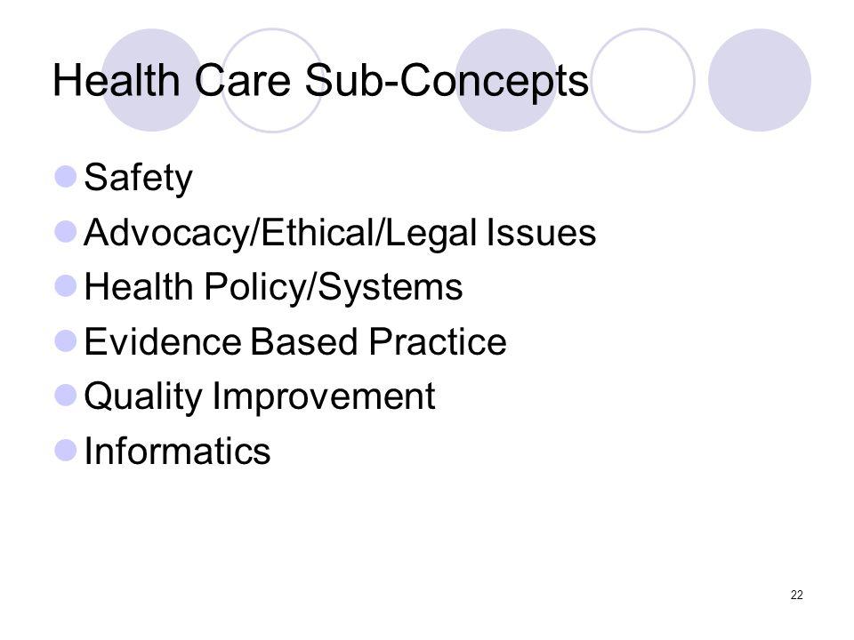 Health Care Sub-Concepts