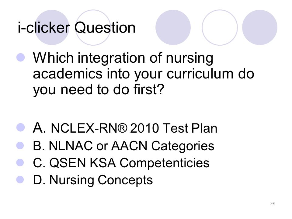 i-clicker Question Which integration of nursing academics into your curriculum do you need to do first