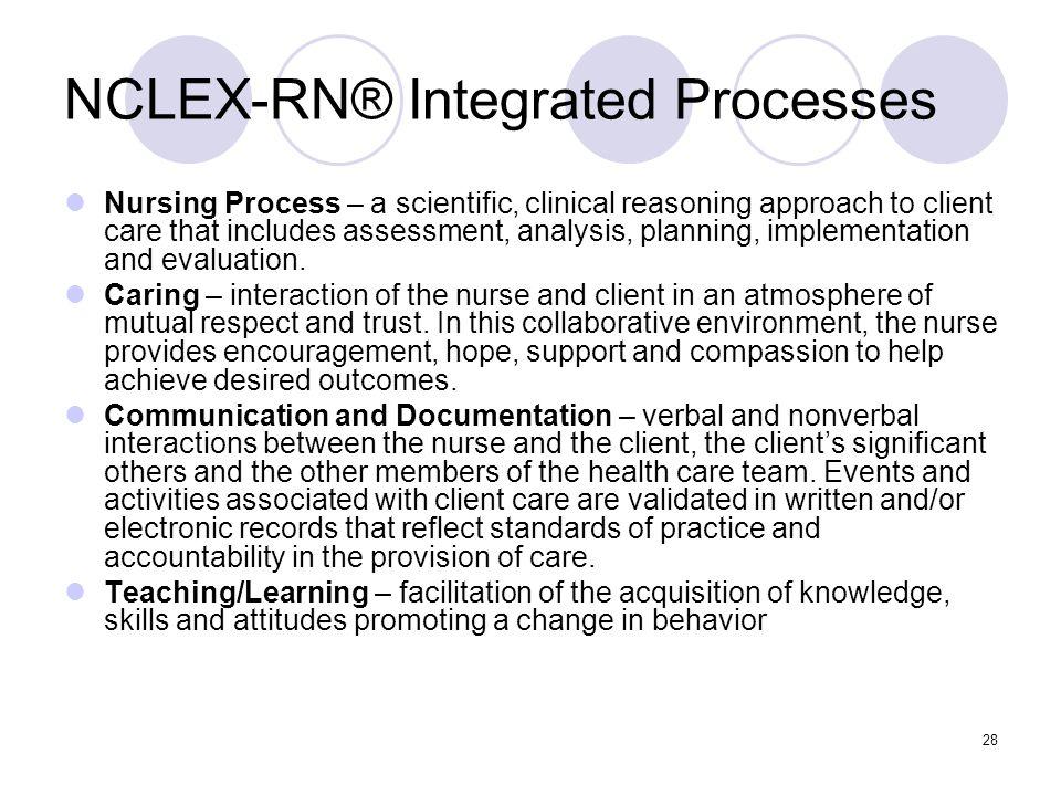 NCLEX-RN® Integrated Processes