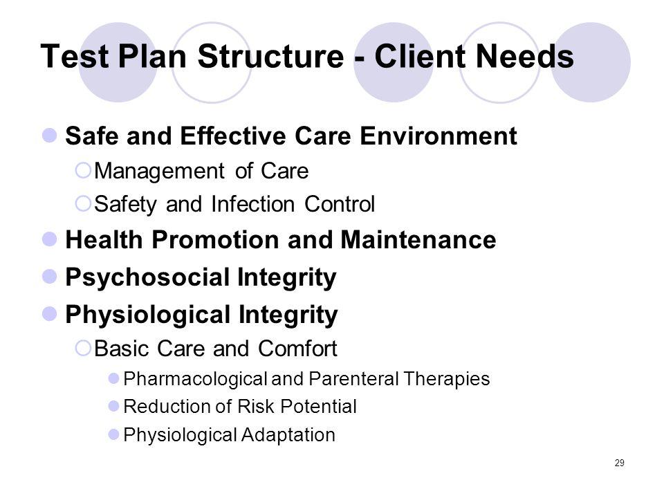 Test Plan Structure - Client Needs