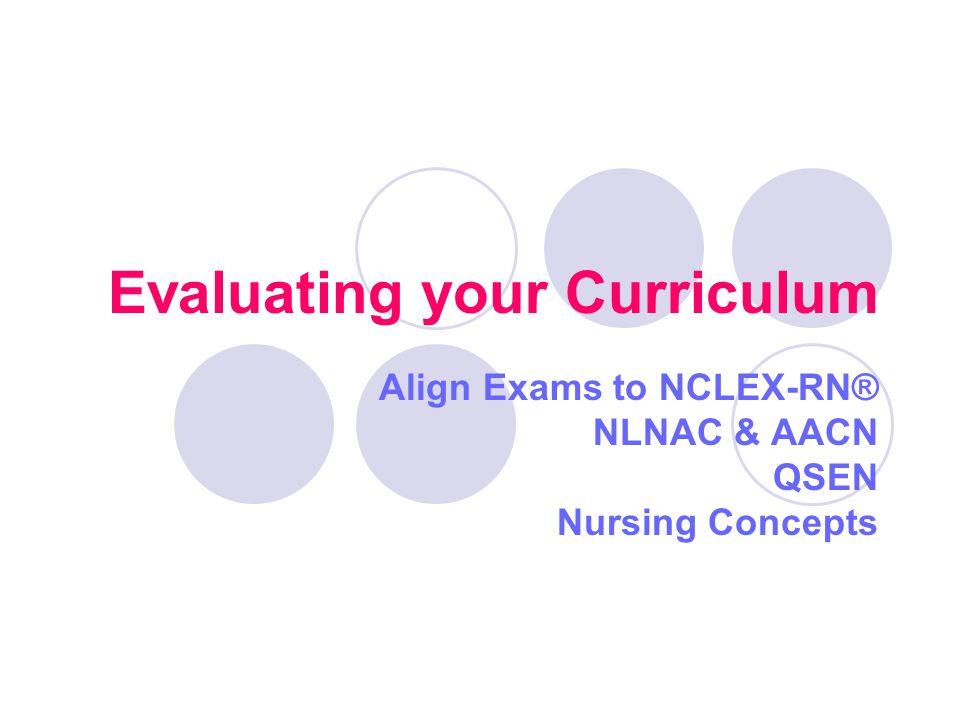 Evaluating your Curriculum
