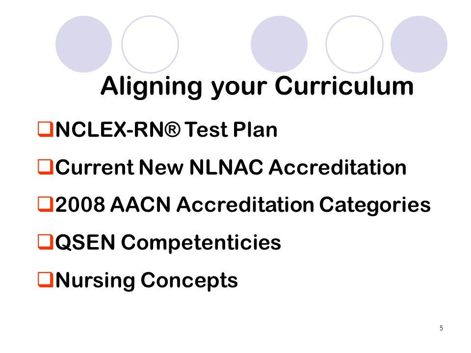 Aligning your Curriculum