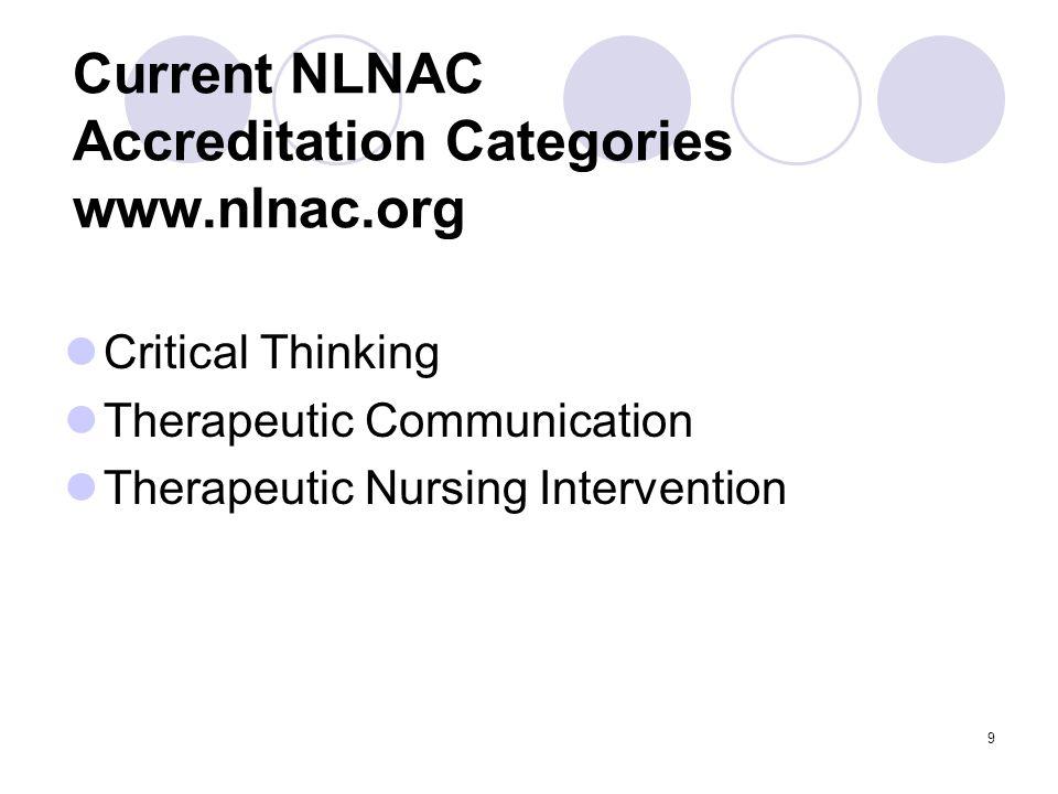Current NLNAC Accreditation Categories www.nlnac.org