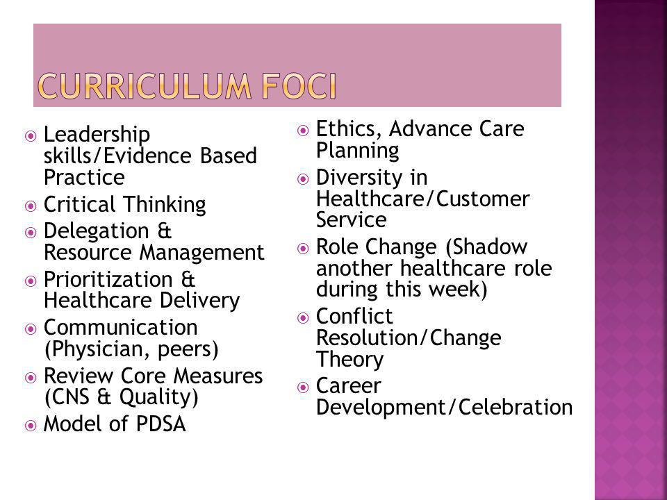 Curriculum Foci Ethics, Advance Care Planning